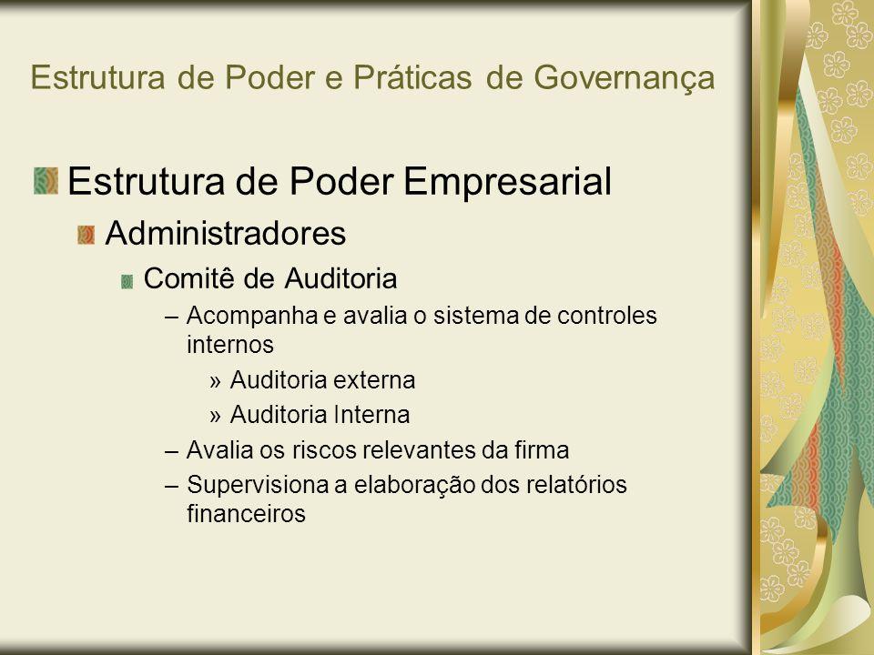 Estrutura de Poder e Práticas de Governança Estrutura de Poder Empresarial Administradores Comitê de Auditoria –Acompanha e avalia o sistema de contro
