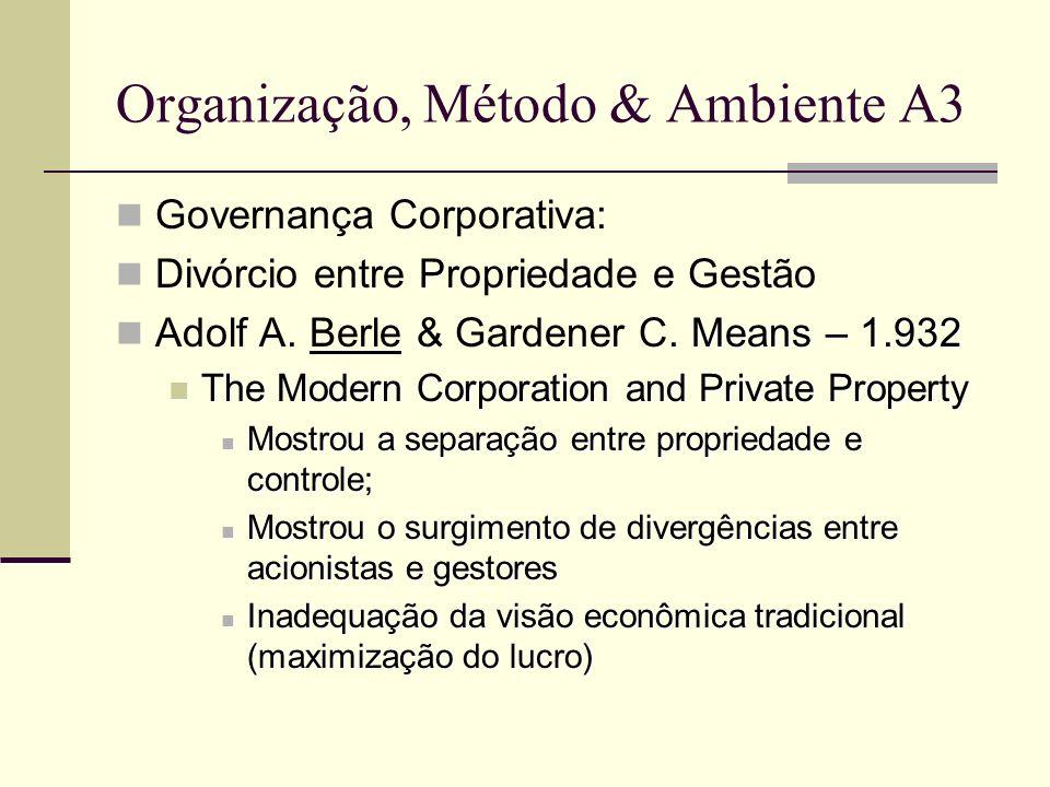 Organização, Método & Ambiente A3 Governança Corporativa: Divórcio entre Propriedade e Gestão Means – 1.932 Adolf A. Berle & Gardener C. Means – 1.932
