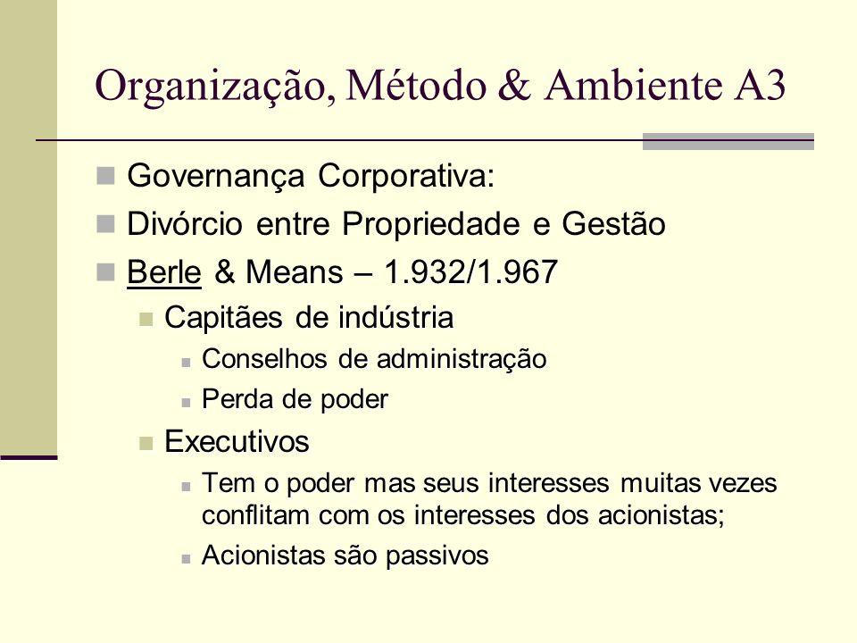Organização, Método & Ambiente A3 Governança Corporativa: Divórcio entre Propriedade e Gestão Means – 1.932/1.967 Berle & Means – 1.932/1.967 Capitães
