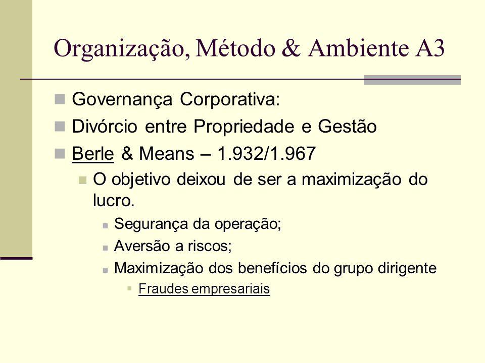 Organização, Método & Ambiente A3 Governança Corporativa: Divórcio entre Propriedade e Gestão Means – 1.932/1.967 Berle & Means – 1.932/1.967 O objeti