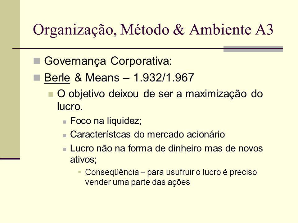 Organização, Método & Ambiente A3 Governança Corporativa: Means – 1.932/1.967 Berle & Means – 1.932/1.967 O objetivo deixou de ser a maximização do lu