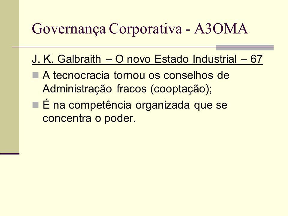 Governança Corporativa - A3OMA J. K. Galbraith – O novo Estado Industrial – 67 A tecnocracia tornou os conselhos de Administração fracos (cooptação);