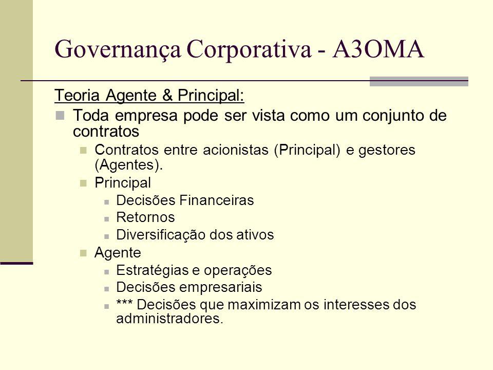 Governança Corporativa - A3OMA Teoria Agente & Principal: Toda empresa pode ser vista como um conjunto de contratos Contratos entre acionistas (Princi