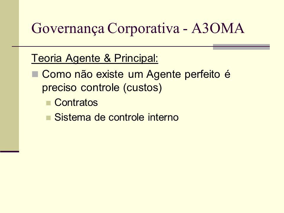 Governança Corporativa - A3OMA Teoria Agente & Principal: Como não existe um Agente perfeito é preciso controle (custos) Contratos Sistema de controle