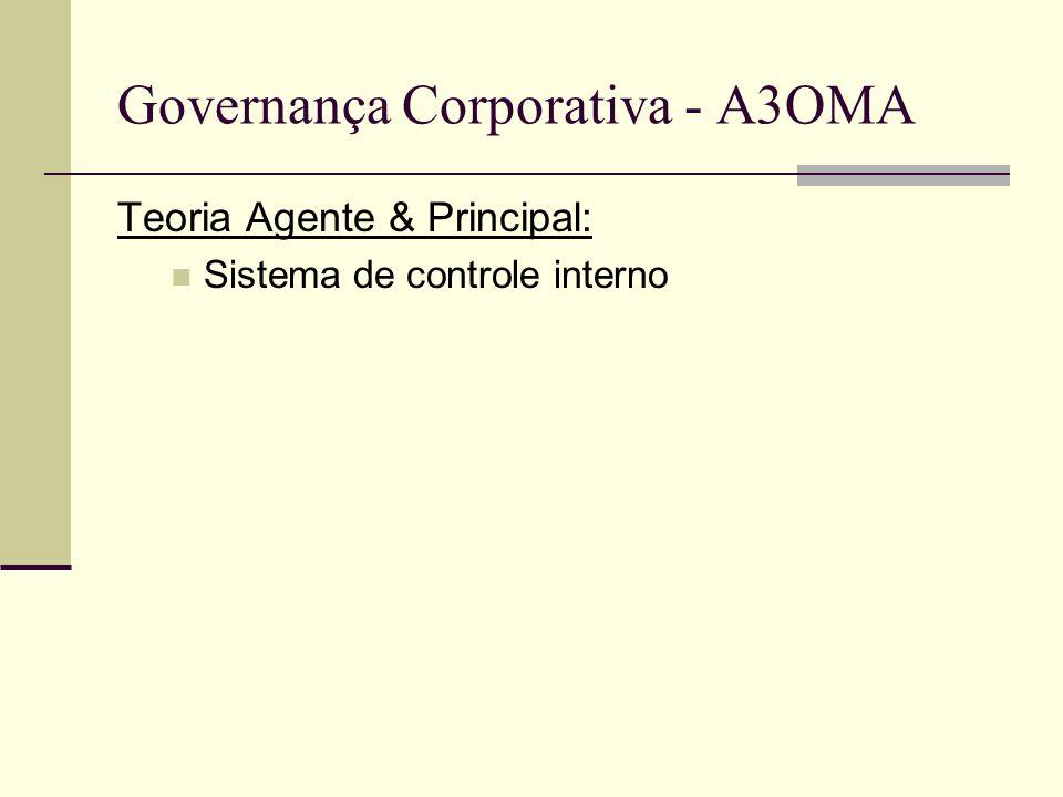 Governança Corporativa - A3OMA Teoria Agente & Principal: Sistema de controle interno