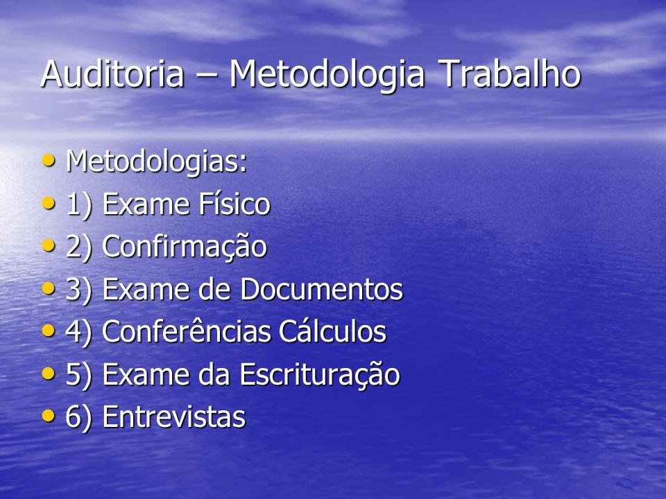 Auditoria – Metodologia Trabalho Metodologias: Metodologias: 1) Exame Físico 1) Exame Físico 2) Confirmação 2) Confirmação 3) Exame de Documentos 3) E