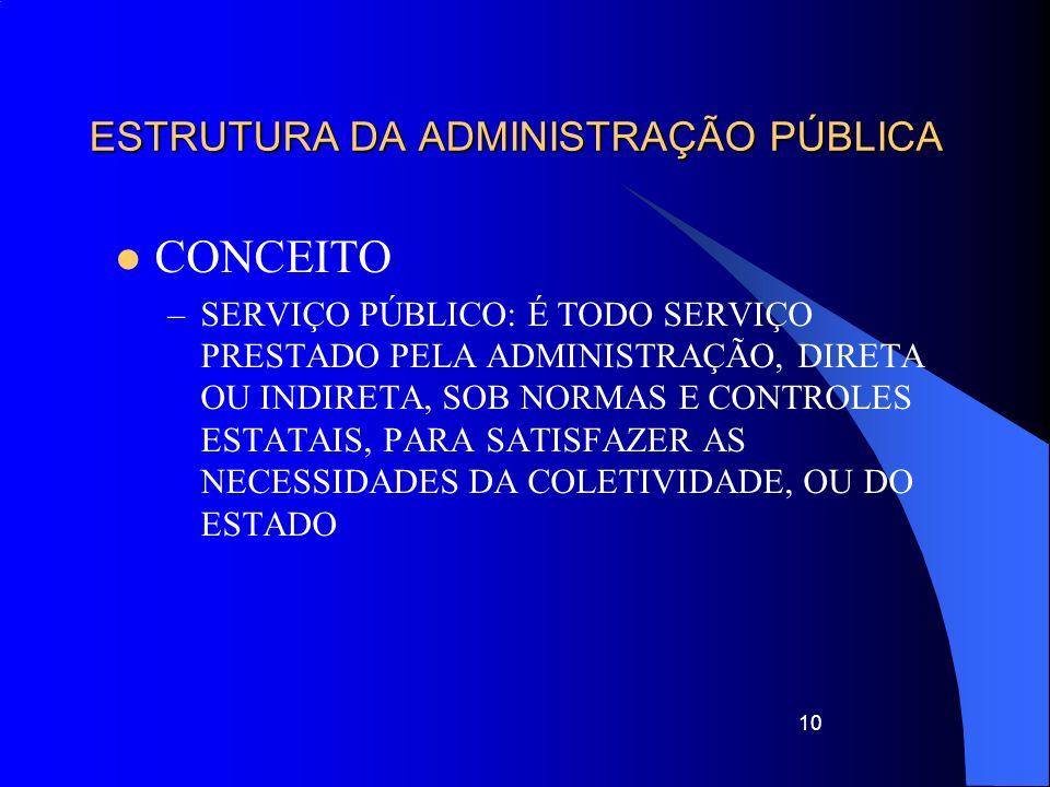 11 CLASSIFICAÇÃO DOS SERVIÇOS PÚBLICOS QUANTO A COMPETÊNCIA FEDERAL ESTADUAL MUNICIPAL