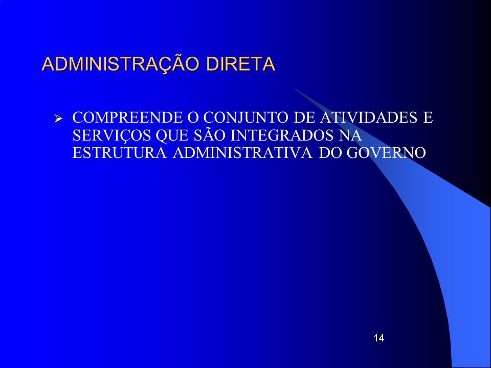 15 ADMINISTRAÇÃO INDIRETA É A DESCENTRALIZAÇÃO DO SERVIÇO PÚBLICO, POR INTERMÉDIO DAS AUTARQUIAS EMPRESAS PÚBLICAS EMP.