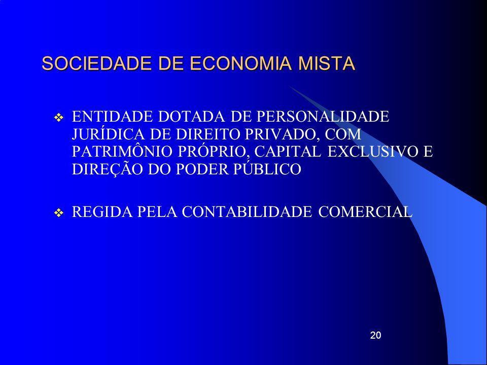 21 SOCIEDADE DE ECONOMIA MISTA PETROBRÁS BANCO DO BRASIL