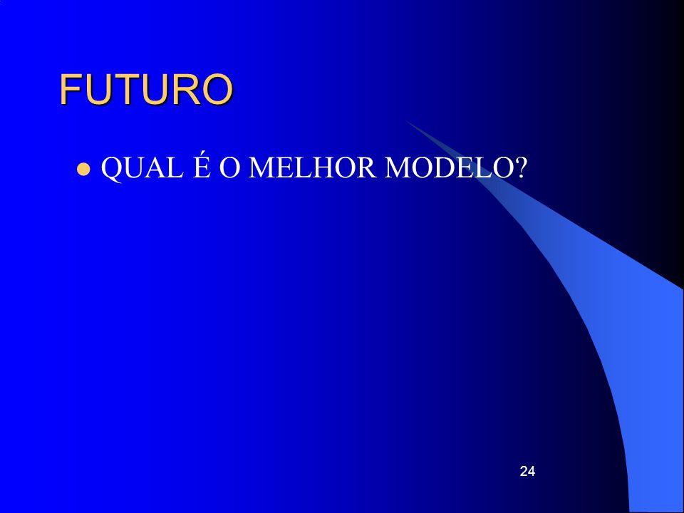 24 FUTURO QUAL É O MELHOR MODELO?