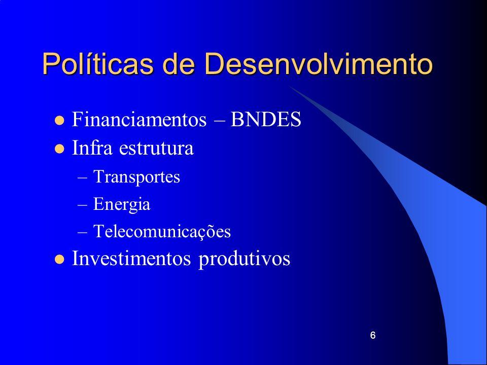 7 Estado e Nova Economia Estado Indutor Cadeias produtivas (clusters) –Sebrae Pesquisas Cientificas – Embrapa, ITA, Marinha..