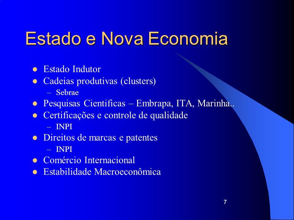 8 Políticas de Concorrência Legislação anti monopólio – Cade.