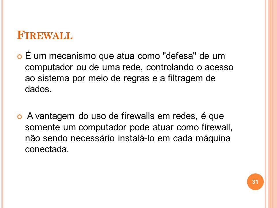 F IREWALL É um mecanismo que atua como