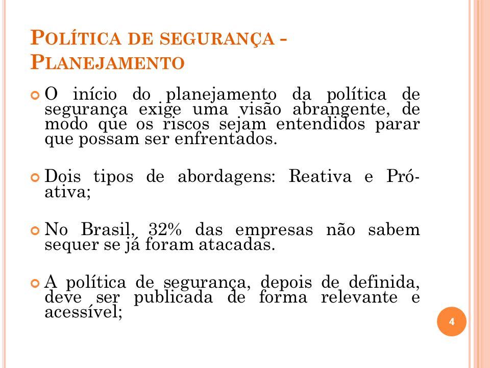 P LANEJAMENTO Política : Orienta as ações; Normas : Aborda os detalhes; Procedimentos : Aspectos de configuração 5 Política Normas Procedimentos