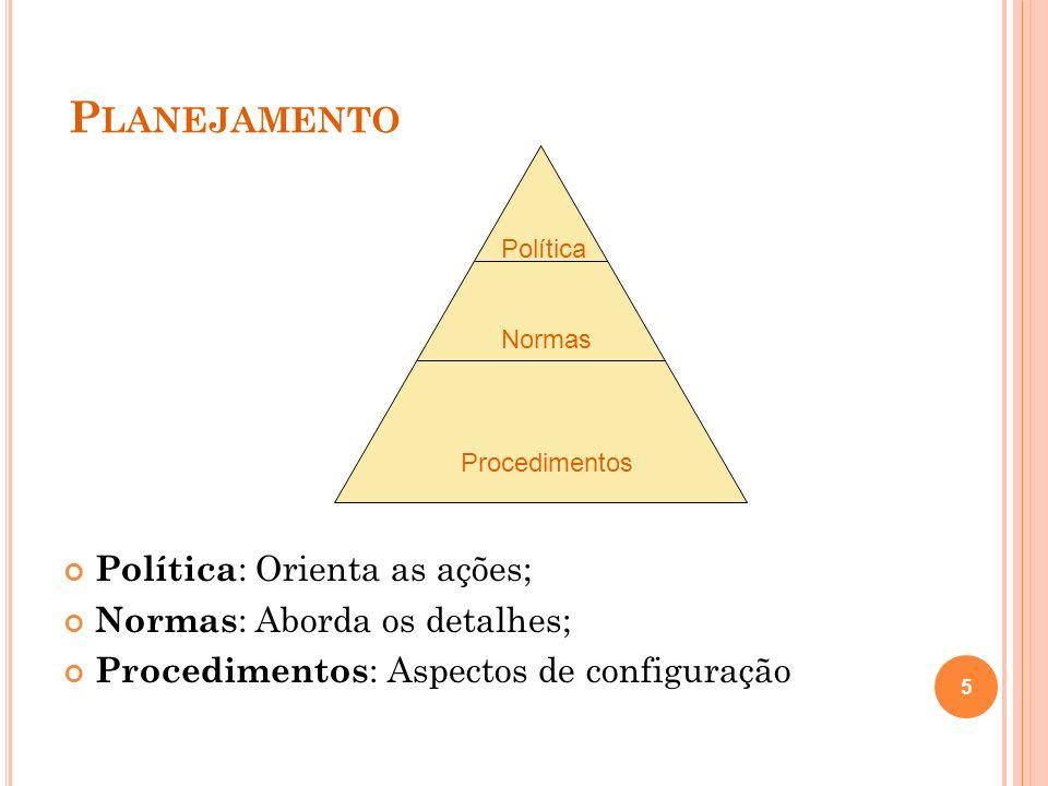 P OLÍTICA DE S EGURANÇA - P LANEJAMENTO As três partes da pirâmide podem ser desenvolvidas com base em padrões que servem de referência: BS 7799, ISO 17799; Políticas de segurança são realidade em 39% das organizações brasileiras.