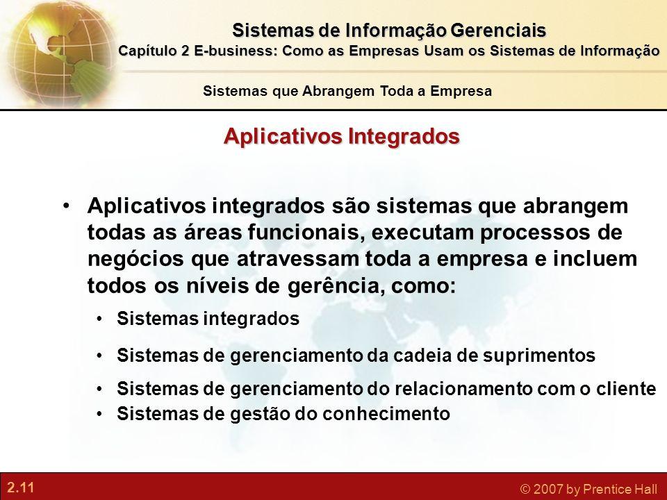 2.11 © 2007 by Prentice Hall Sistemas de Informação Gerenciais Capítulo 2 E-business: Como as Empresas Usam os Sistemas de Informação 2.11 © 2007 by P