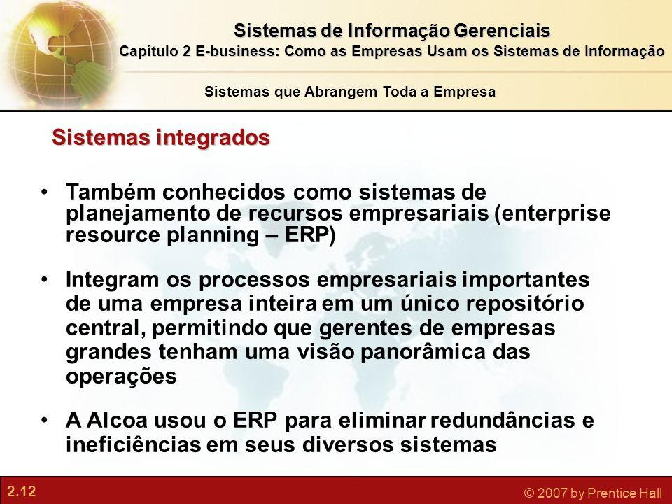 2.12 © 2007 by Prentice Hall Sistemas de Informação Gerenciais Capítulo 2 E-business: Como as Empresas Usam os Sistemas de Informação 2.12 © 2007 by P