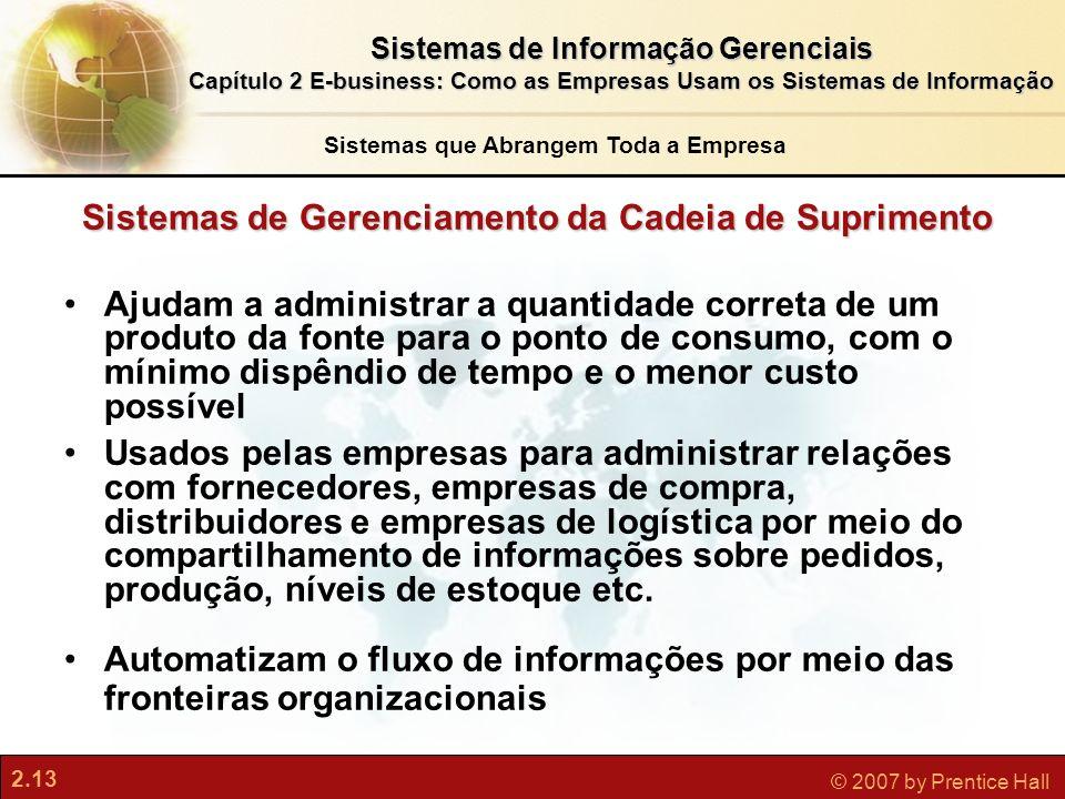 2.13 © 2007 by Prentice Hall Sistemas de Informação Gerenciais Capítulo 2 E-business: Como as Empresas Usam os Sistemas de Informação 2.13 © 2007 by P