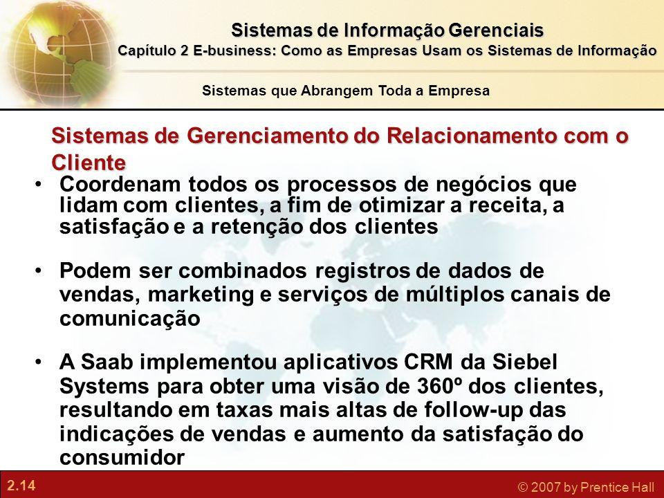 2.14 © 2007 by Prentice Hall Sistemas de Informação Gerenciais Capítulo 2 E-business: Como as Empresas Usam os Sistemas de Informação 2.14 © 2007 by P
