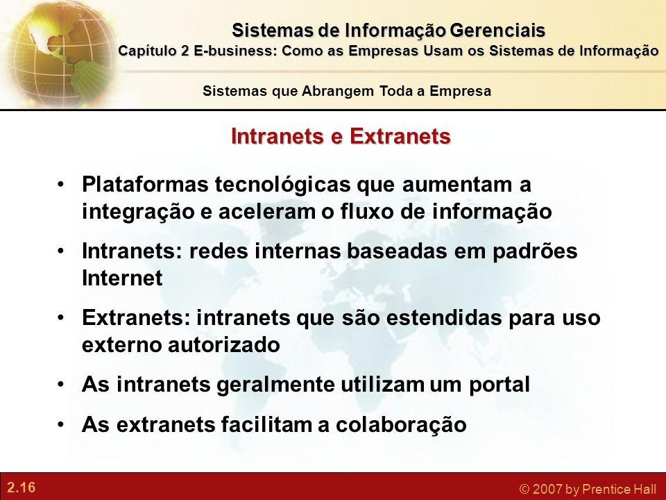 2.16 © 2007 by Prentice Hall Sistemas de Informação Gerenciais Capítulo 2 E-business: Como as Empresas Usam os Sistemas de Informação 2.16 © 2007 by P