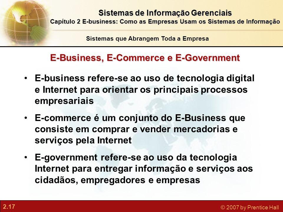 2.17 © 2007 by Prentice Hall Sistemas de Informação Gerenciais Capítulo 2 E-business: Como as Empresas Usam os Sistemas de Informação 2.17 © 2007 by P