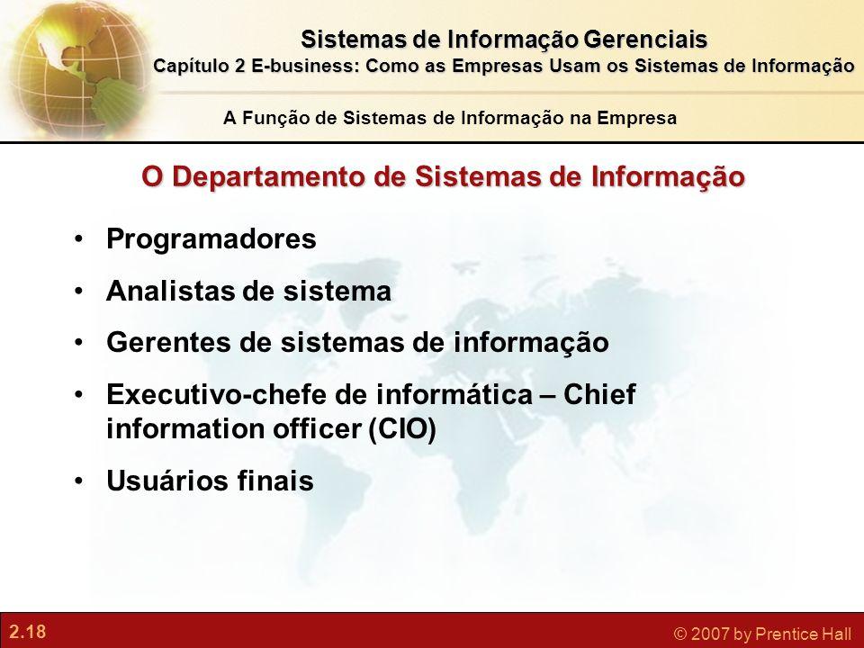2.18 © 2007 by Prentice Hall Sistemas de Informação Gerenciais Capítulo 2 E-business: Como as Empresas Usam os Sistemas de Informação 2.18 © 2007 by P