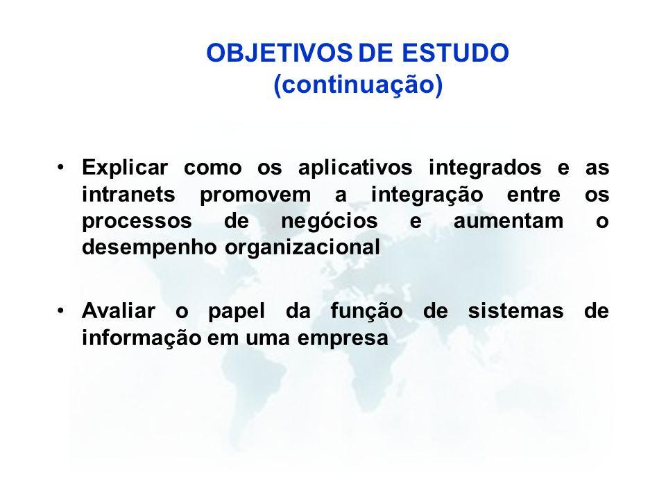 Explicar como os aplicativos integrados e as intranets promovem a integração entre os processos de negócios e aumentam o desempenho organizacional Ava