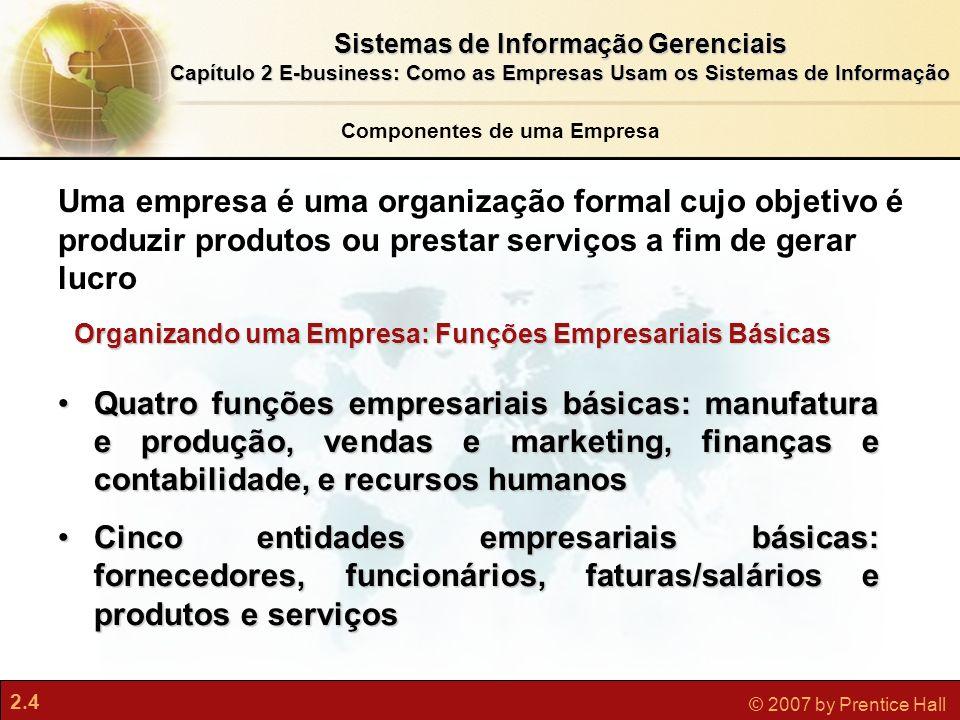 2.4 © 2007 by Prentice Hall Sistemas de Informação Gerenciais Capítulo 2 E-business: Como as Empresas Usam os Sistemas de Informação 2.4 © 2007 by Pre