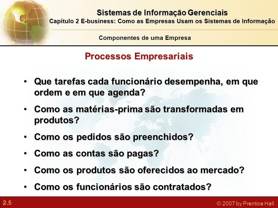 2.5 © 2007 by Prentice Hall Sistemas de Informação Gerenciais Capítulo 2 E-business: Como as Empresas Usam os Sistemas de Informação 2.5 © 2007 by Pre