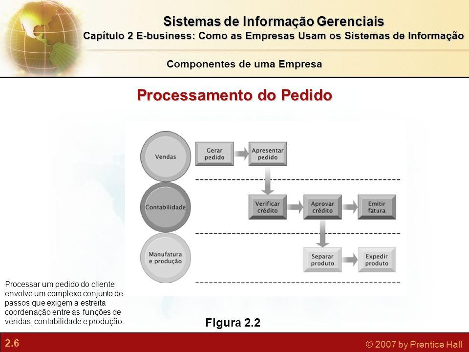 2.6 © 2007 by Prentice Hall Sistemas de Informação Gerenciais Capítulo 2 E-business: Como as Empresas Usam os Sistemas de Informação 2.6 © 2007 by Pre