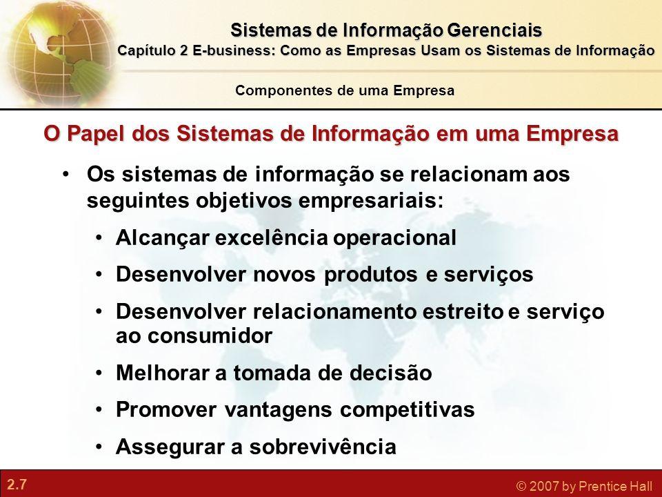 2.7 © 2007 by Prentice Hall Sistemas de Informação Gerenciais Capítulo 2 E-business: Como as Empresas Usam os Sistemas de Informação 2.7 © 2007 by Pre