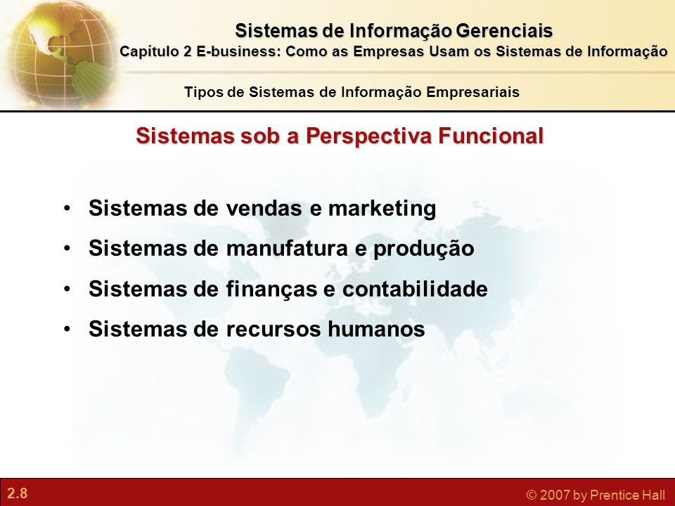 2.8 © 2007 by Prentice Hall Sistemas de Informação Gerenciais Capítulo 2 E-business: Como as Empresas Usam os Sistemas de Informação 2.8 © 2007 by Pre