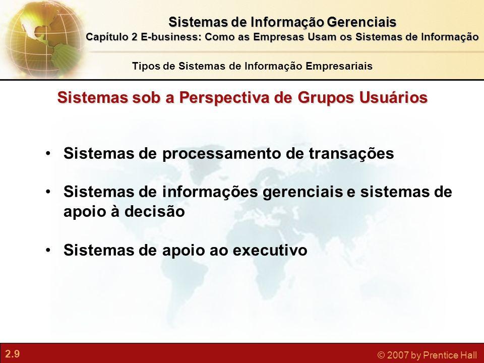 2.9 © 2007 by Prentice Hall Sistemas de Informação Gerenciais Capítulo 2 E-business: Como as Empresas Usam os Sistemas de Informação 2.9 © 2007 by Pre