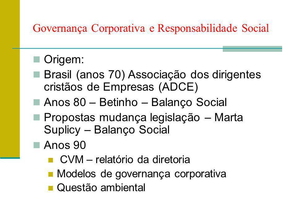 Governança Corporativa e Responsabilidade Social Modelo ETHOS: Trabalho Política de remuneração e carreira (H.