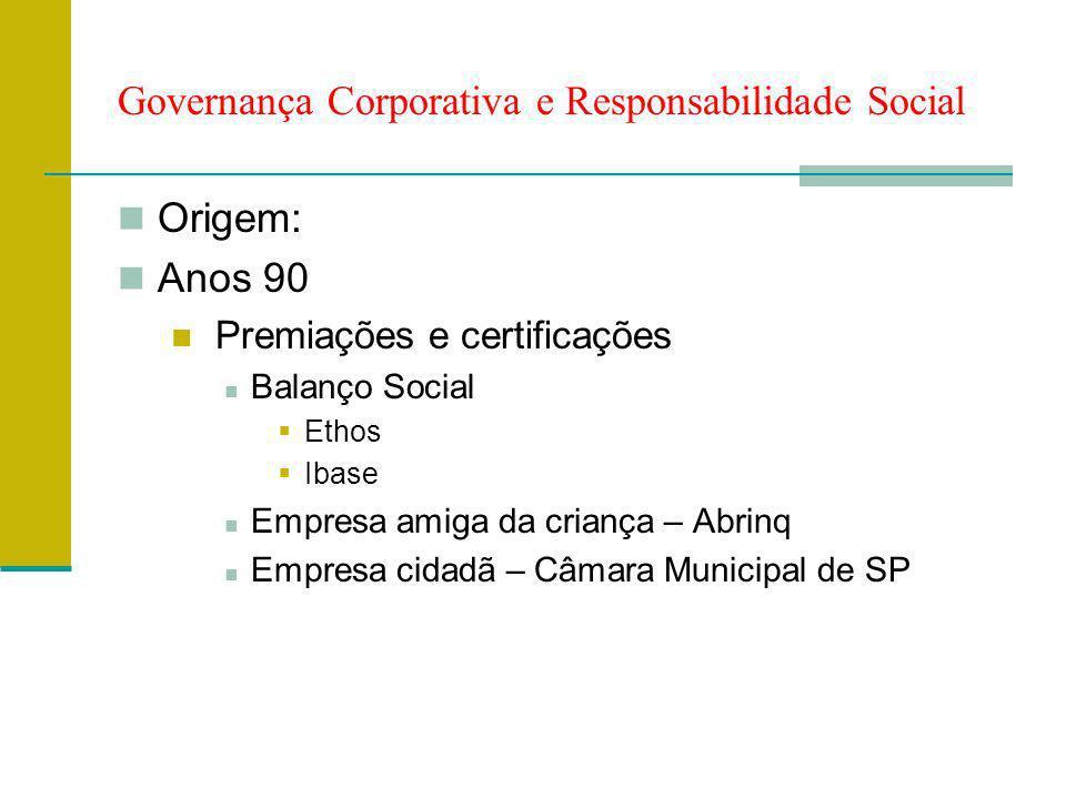 Governança Corporativa e Responsabilidade Social Modelo ETHOS: Fornecedores: Fornecedores sócio-ambientalmente responsáveis Não ao trabalho infantil Terceirizados Apoio aos fornecedores