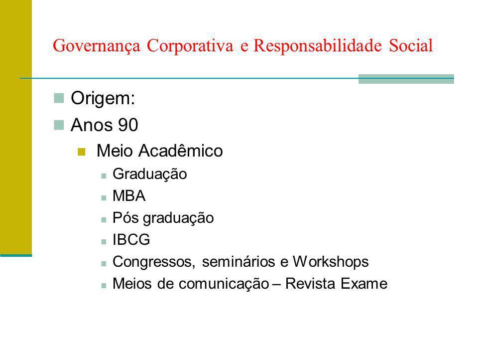 Governança Corporativa e Responsabilidade Social Tipos: Responsabilidade Social Interna Ambiente de trabalho Condições de trabalho Programas de Contratação e seleção Treinamento Benefícios