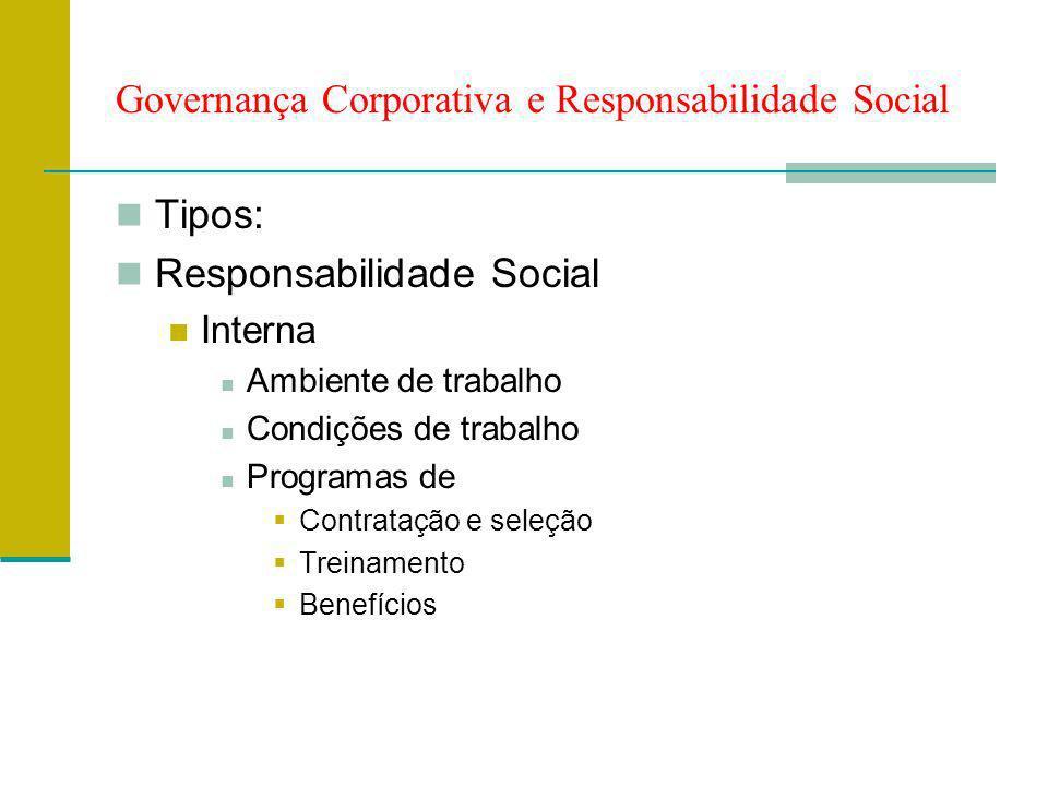 Governança Corporativa e Responsabilidade Social Tipos: Responsabilidade Social Externa Ações Sociais Educação Saúde Ecologia Assistência social Esporte e Lazer