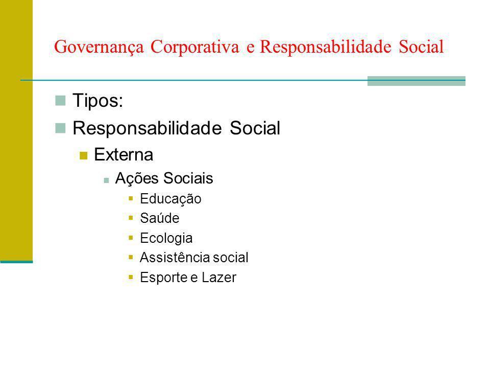 Governança Corporativa e Responsabilidade Social Tipos: Responsabilidade Social Comportamento ético Contribuir para o desenvolvimento não só da empresa mas também Do país Da comunidade local Dos empregados e de suas famílias