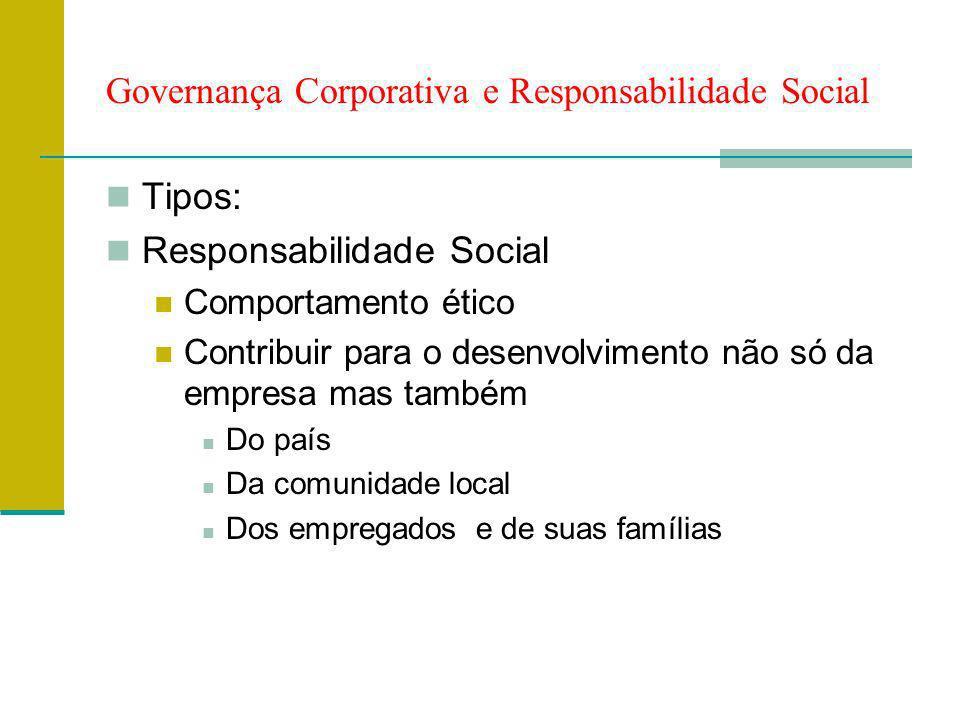 Governança Corporativa e Responsabilidade Social Relação Governança x Resp.