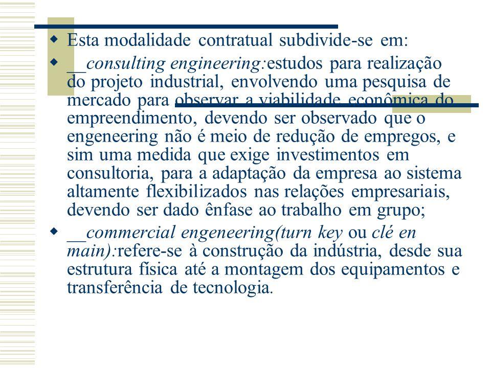 Esta modalidade contratual subdivide-se em: __consulting engineering:estudos para realização do projeto industrial, envolvendo uma pesquisa de mercado