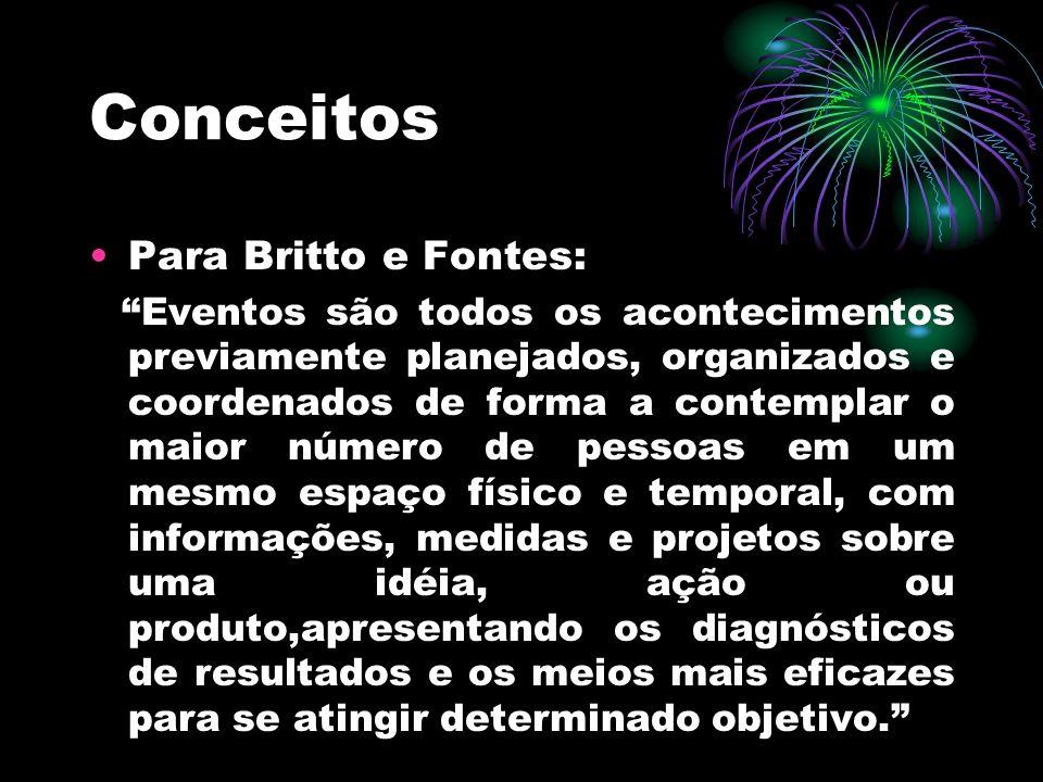 Conceitos Para Britto e Fontes: Eventos são todos os acontecimentos previamente planejados, organizados e coordenados de forma a contemplar o maior nú