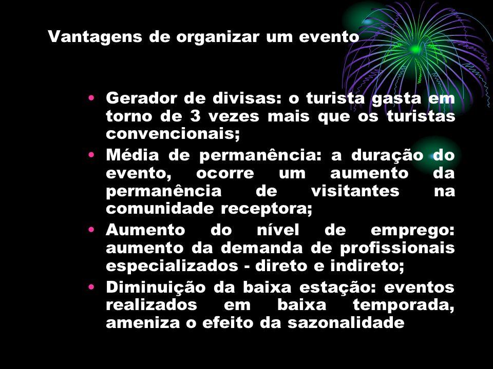 Vantagens de organizar um evento Gerador de divisas: o turista gasta em torno de 3 vezes mais que os turistas convencionais; Média de permanência: a d