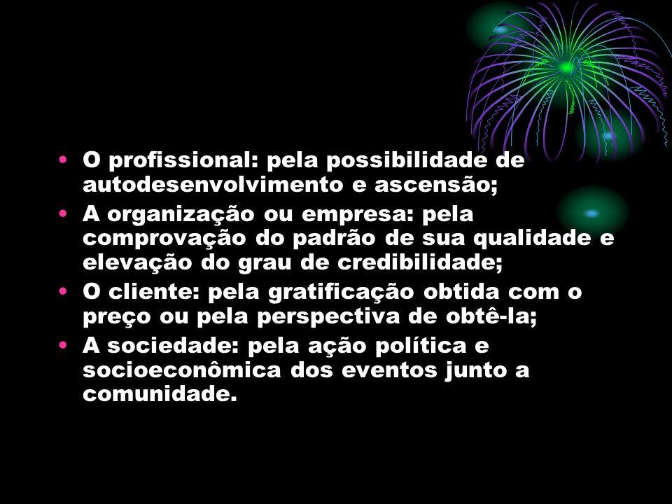 O profissional: pela possibilidade de autodesenvolvimento e ascensão; A organização ou empresa: pela comprovação do padrão de sua qualidade e elevação