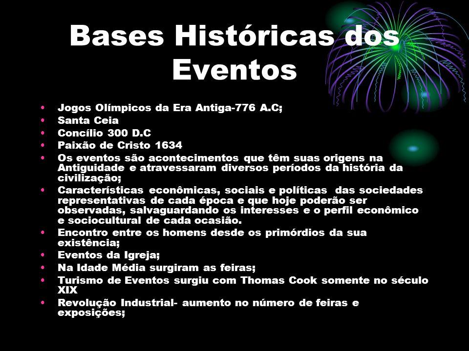 Bases Históricas dos Eventos Jogos Olímpicos da Era Antiga-776 A.C; Santa Ceia Concílio 300 D.C Paixão de Cristo 1634 Os eventos são acontecimentos qu