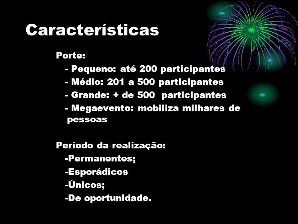 Características Porte: - Pequeno: até 200 participantes - Médio: 201 a 500 participantes - Grande: + de 500 participantes - Megaevento: mobiliza milha