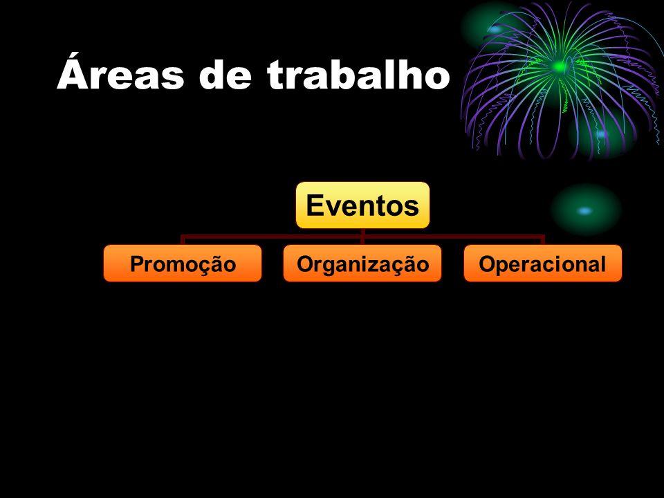 Áreas de trabalho Eventos PromoçãoOrganizaçãoOperacional