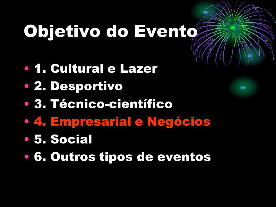 Objetivo do Evento 1. Cultural e Lazer 2. Desportivo 3. Técnico-científico 4. Empresarial e Negócios 5. Social 6. Outros tipos de eventos