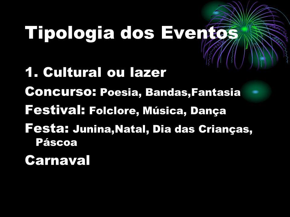 Tipologia dos Eventos 1. Cultural ou lazer Concurso: Poesia, Bandas,Fantasia Festival: Folclore, Música, Dança Festa: Junina,Natal, Dia das Crianças,