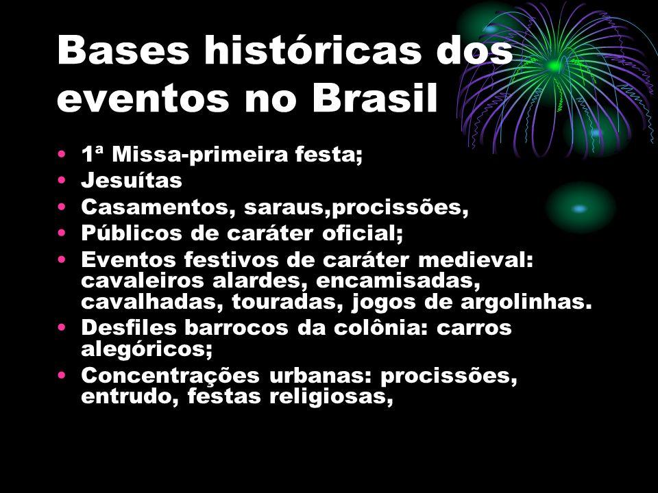Bases históricas dos eventos no Brasil 1ª Missa-primeira festa; Jesuítas Casamentos, saraus,procissões, Públicos de caráter oficial; Eventos festivos