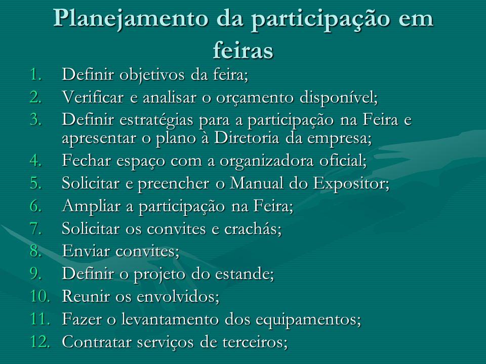 Planejamento da participação em feiras 1.Definir objetivos da feira; 2.Verificar e analisar o orçamento disponível; 3.Definir estratégias para a parti